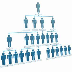 Neteork Marrketing e Sistemi Piramidali Illegali 2